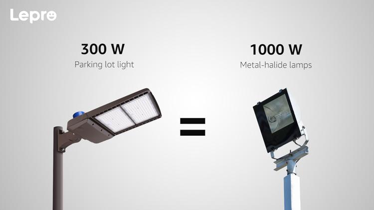 1000W LED parking lot Lights