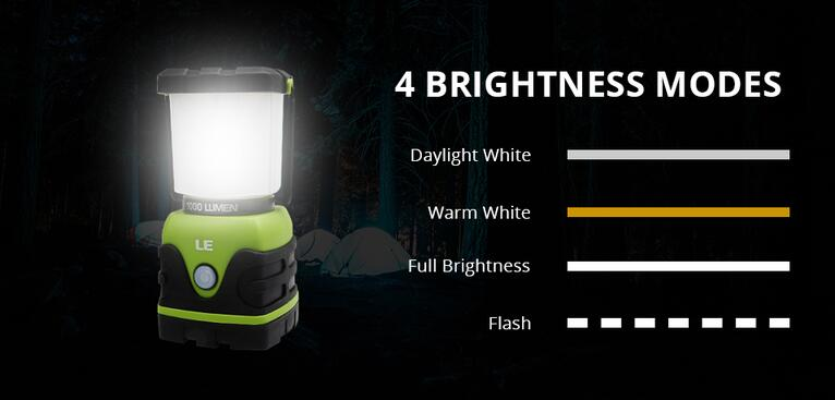 1000lm Dimmable Portable LED Lantern 4 Modes