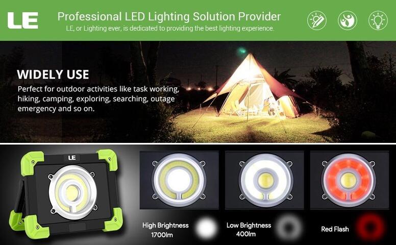 20w led work light