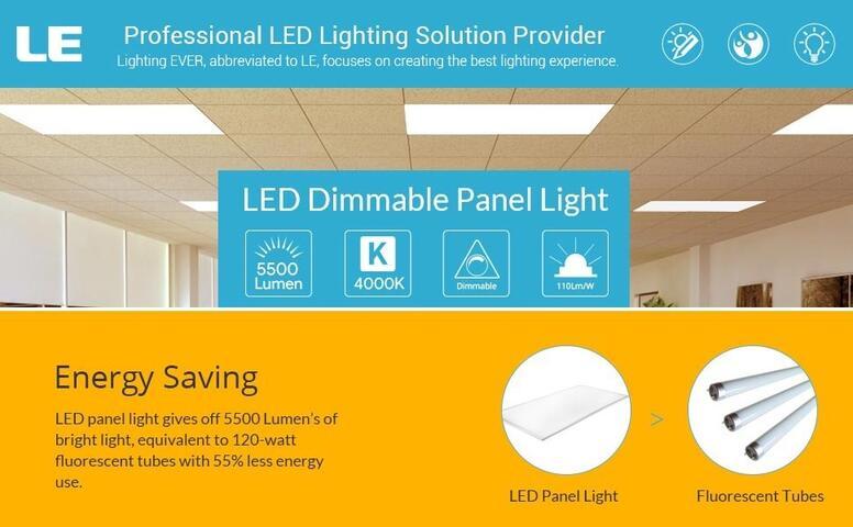 50w led troffer flat panel lights