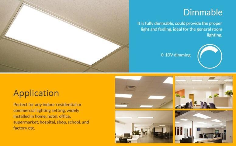 50w neutral white led panel lights